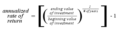 annualized rate of return = [(ending value of investment / beginning value) ^ (1 / # of years) ] - 1