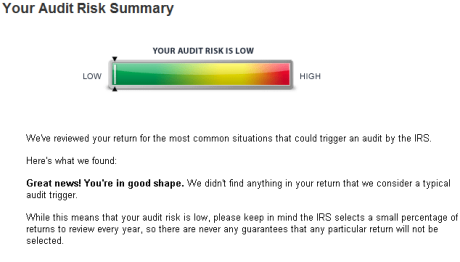 my audit risk level - irs can bite me, a.k.a. low